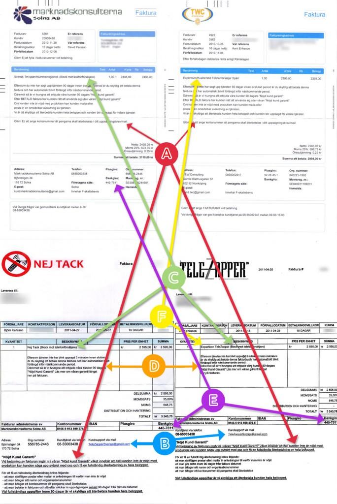 Expertisen, TWC, Telezapper, Nej Tack