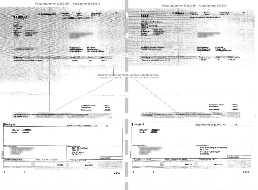 Jämförelse - 118 200 RXH - ÅRO AB