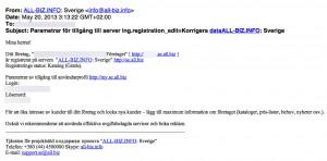 e-mail all.biz